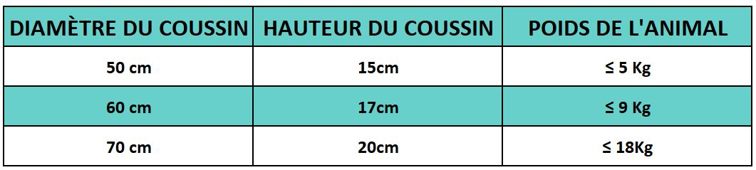guide des tailles coussin anti stress